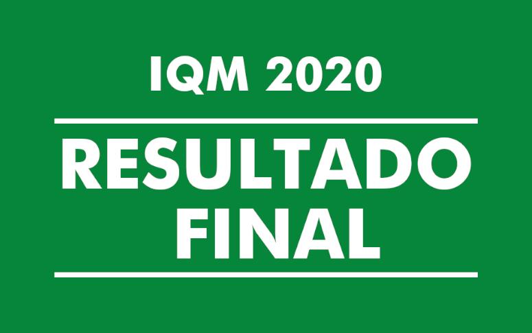 IQM 2020 – Resultado Final